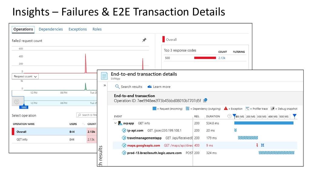 Insights – Failures & E2E Transaction Details