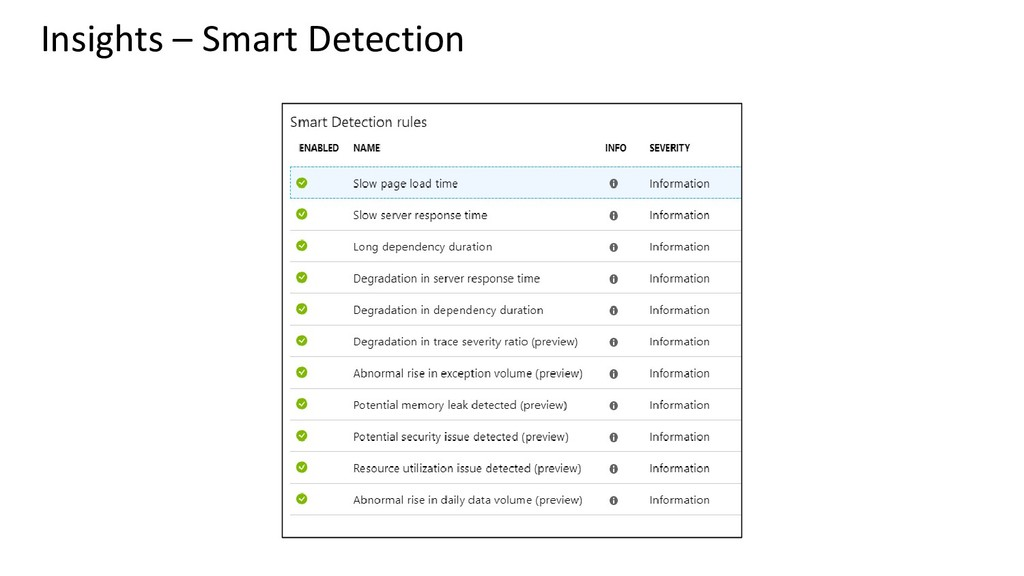 Insights – Smart Detection