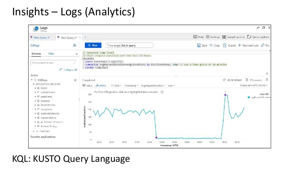 Insights – Logs (Analytics) KQL: KUSTO Query La...