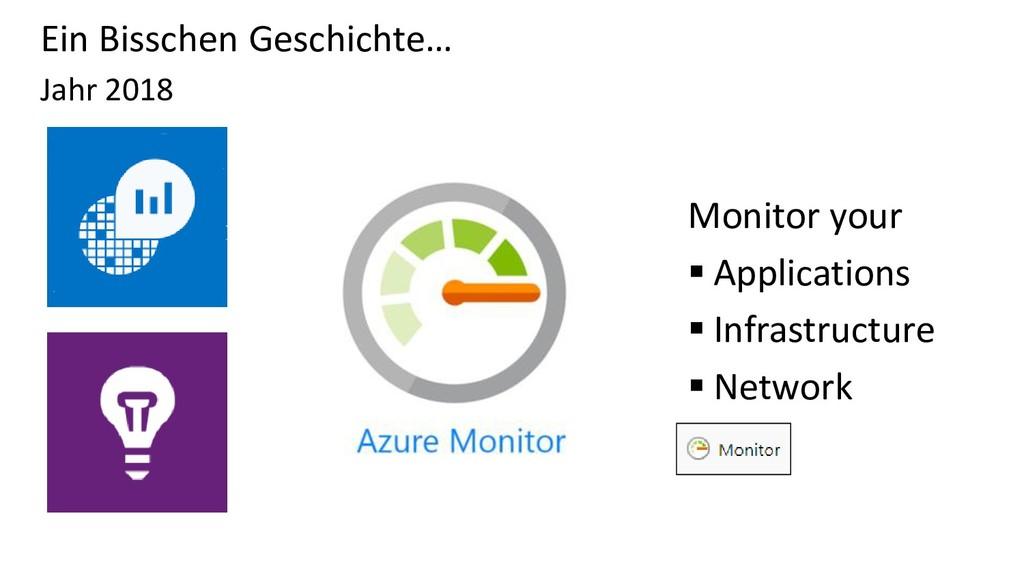 Ein Bisschen Geschichte… Jahr 2018 Monitor your...
