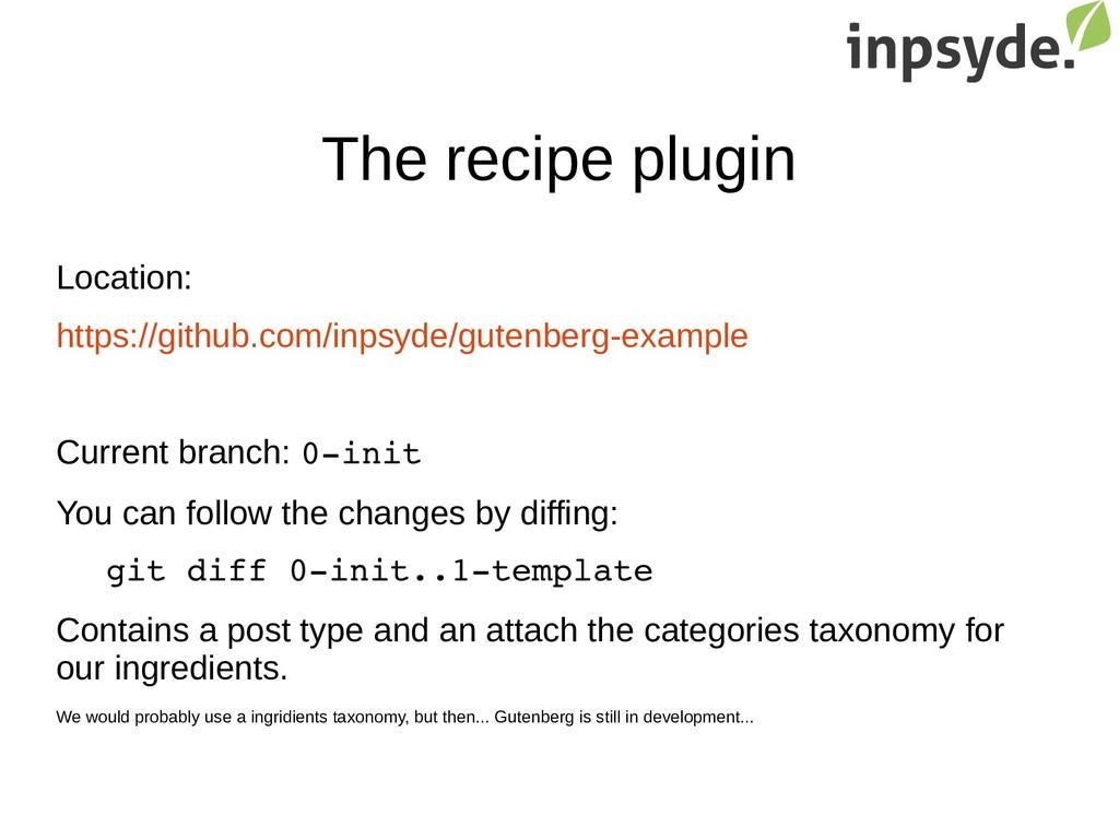 The recipe plugin Location: https://github.com/...