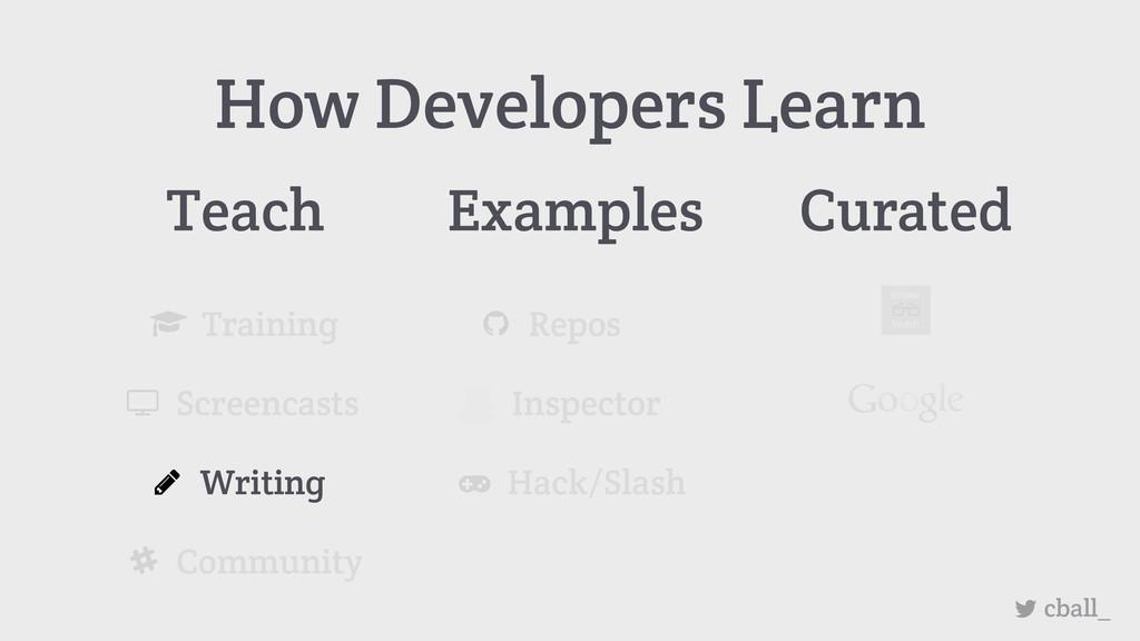 Teach Examples Curated Training Ƅ Screencasts Ɇ...