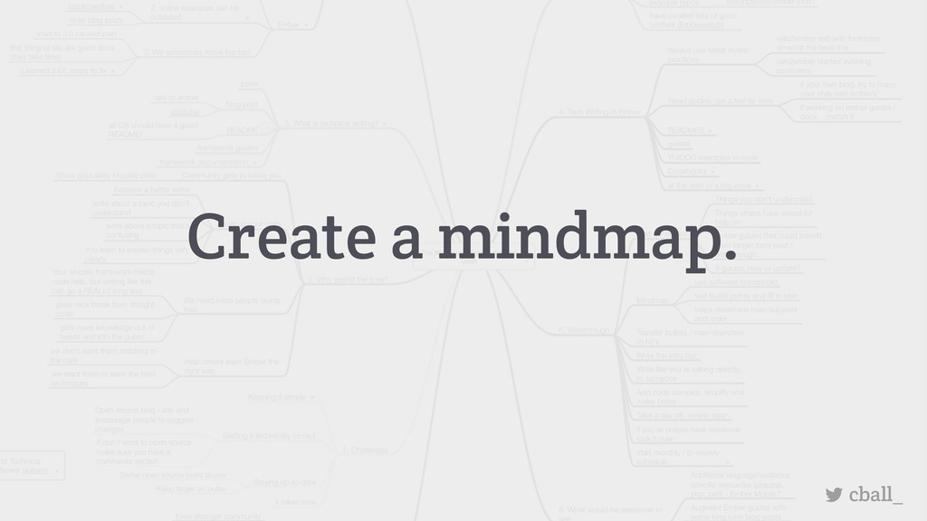 Create a mindmap. cball_