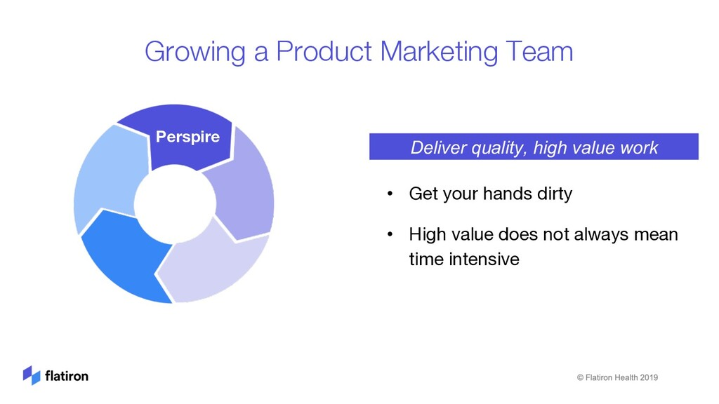Growing a Product Marketing Team Perspire • Get...