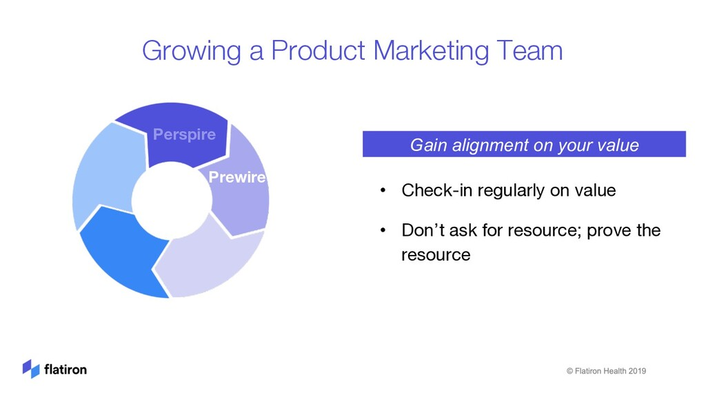 Growing a Product Marketing Team Perspire • Che...