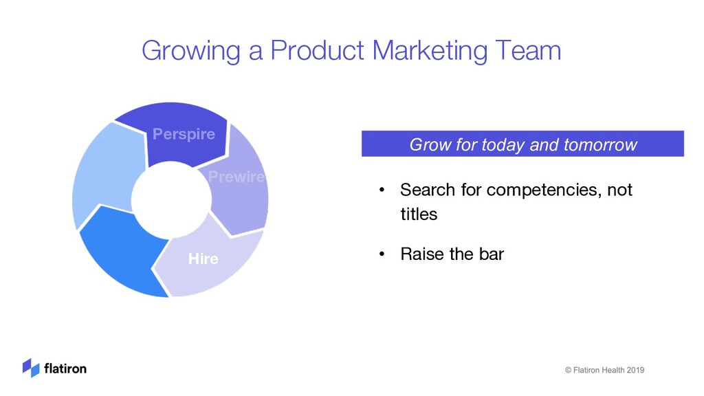 Growing a Product Marketing Team Perspire • Sea...