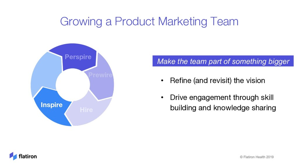 Growing a Product Marketing Team Perspire • Ref...