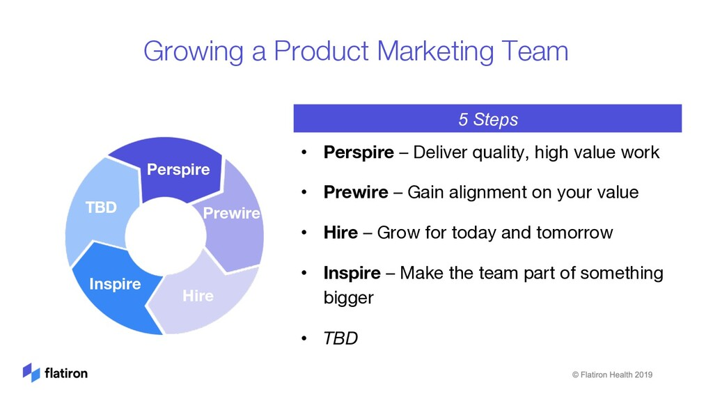 Growing a Product Marketing Team Perspire • Per...