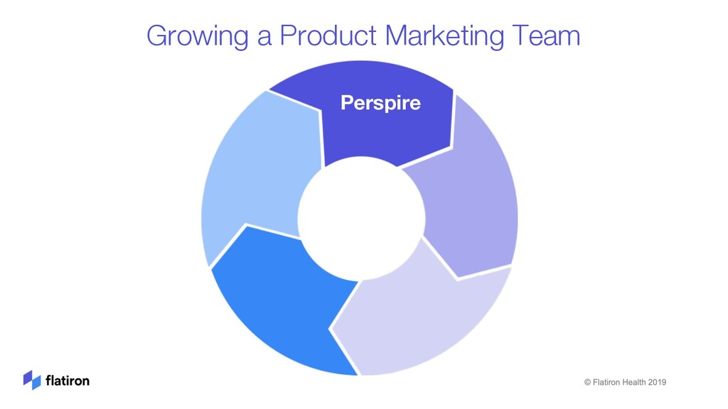 Growing a Product Marketing Team Perspire