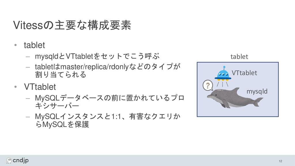 Vitessの主要な構成要素 • tablet – mysqldとVTtabletをセットでこ...