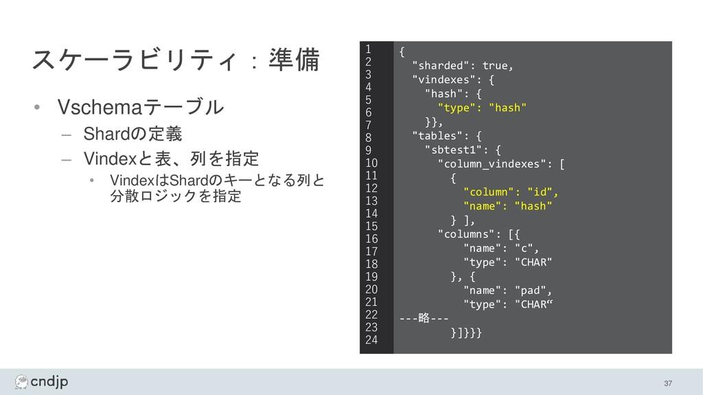 スケーラビリティ:準備 • Vschemaテーブル – Shardの定義 – Vindexと表...