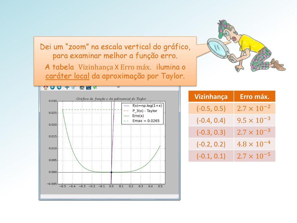 """Dei um """"zoom"""" na escala vertical do gráfico, pa..."""