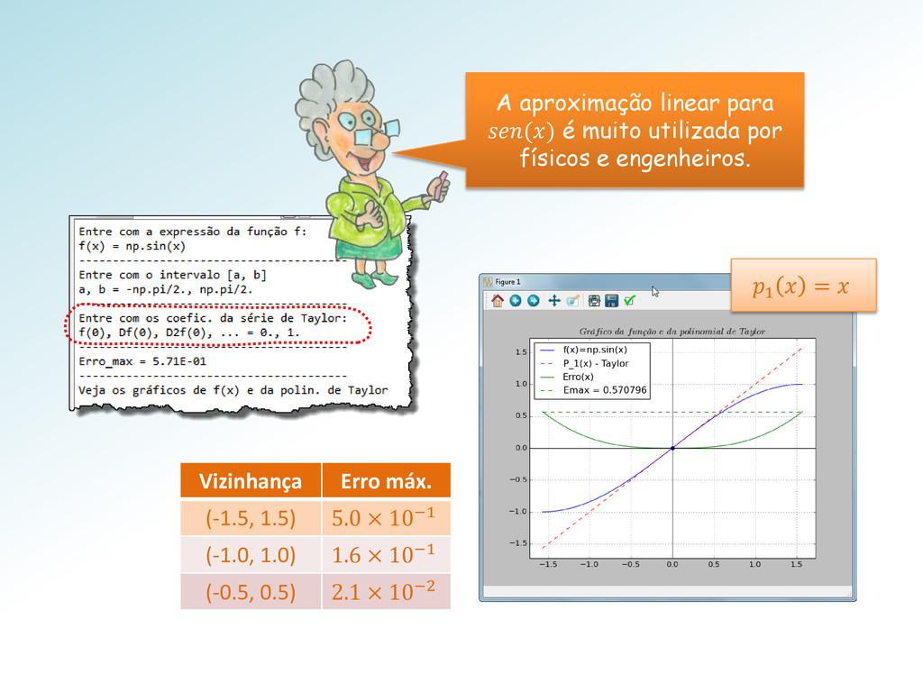 A aproximação linear para () é muito utilizada ...