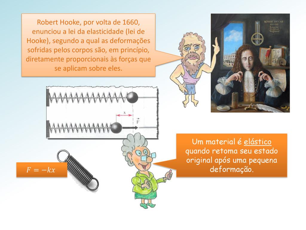 = − Robert Hooke, por volta de 1660, enunciou ...