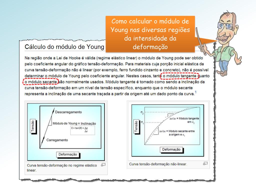 Como calcular o módulo de Young nas diversas re...