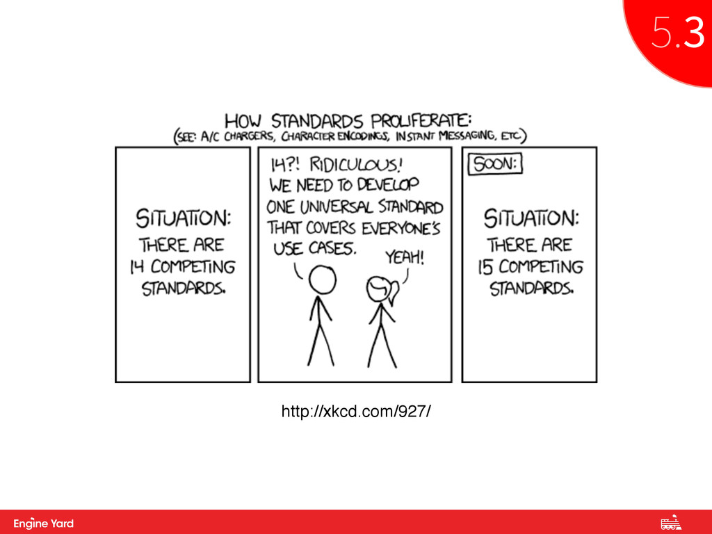 Proprietary and Confidential http://xkcd.com/92...