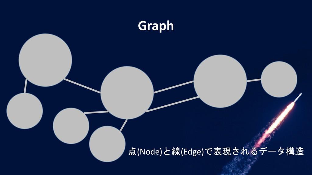 Graph 点(Node)と線(Edge)で表現されるデータ構造