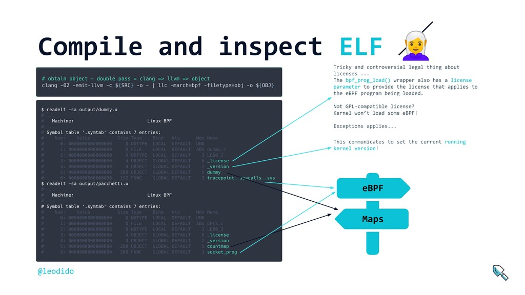 @leodido Compile and inspect ELF  This communic...