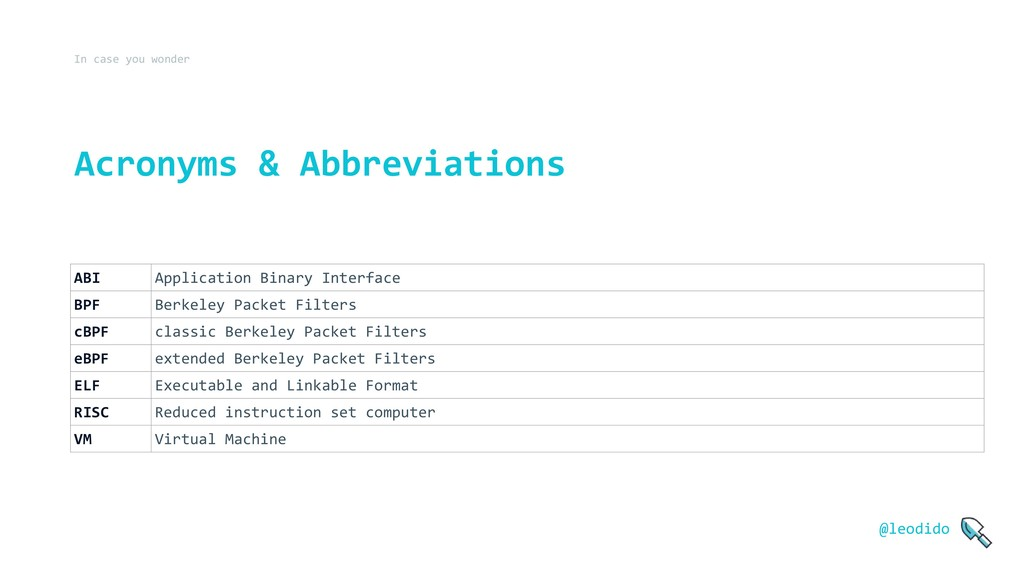 Acronyms & Abbreviations In case you wonder ABI...