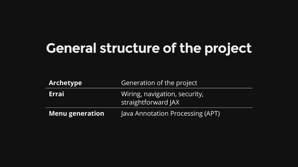 General structure of the project Archetype Gene...