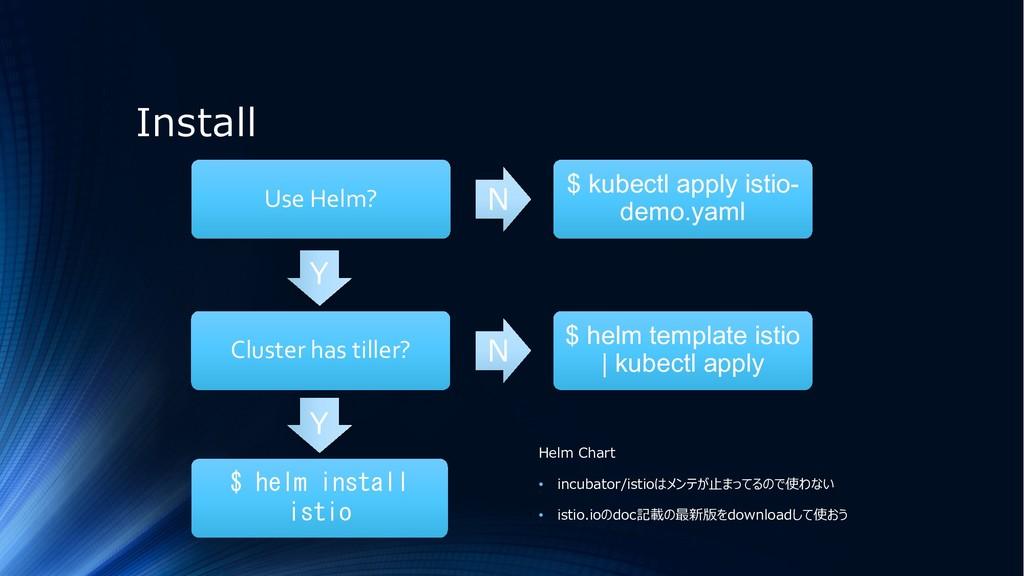 Install Use Helm? $ kubectl apply istio- demo.y...