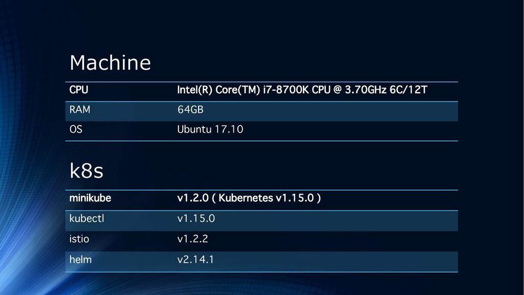 Machine CPU Intel(R) Core(TM) i7-8700K CPU @ 3....