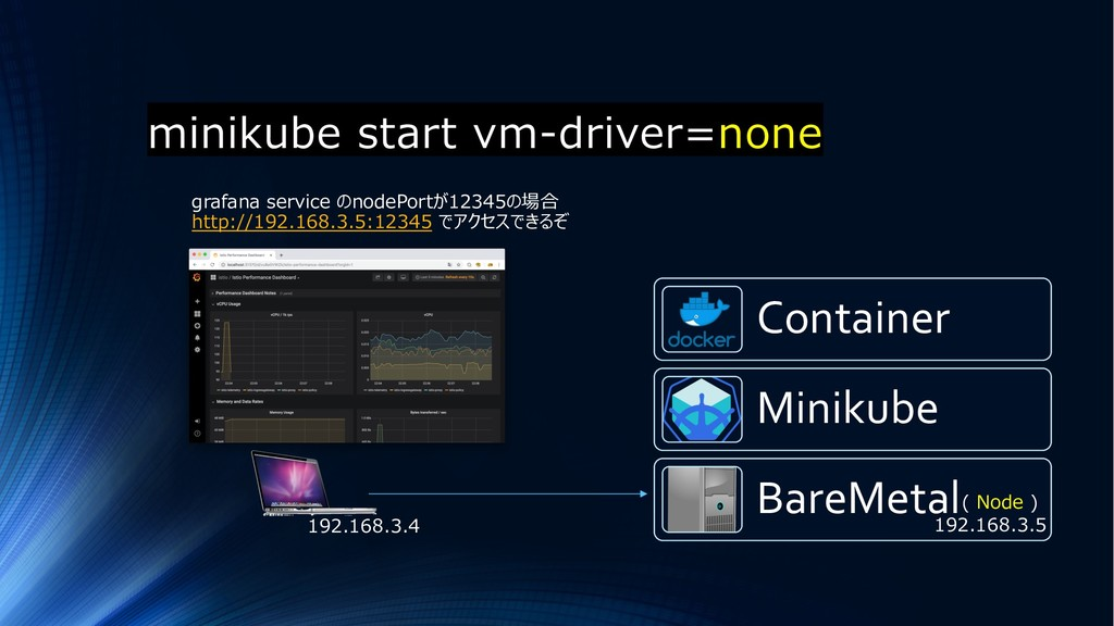 minikube start vm-driver=none Container Minikub...