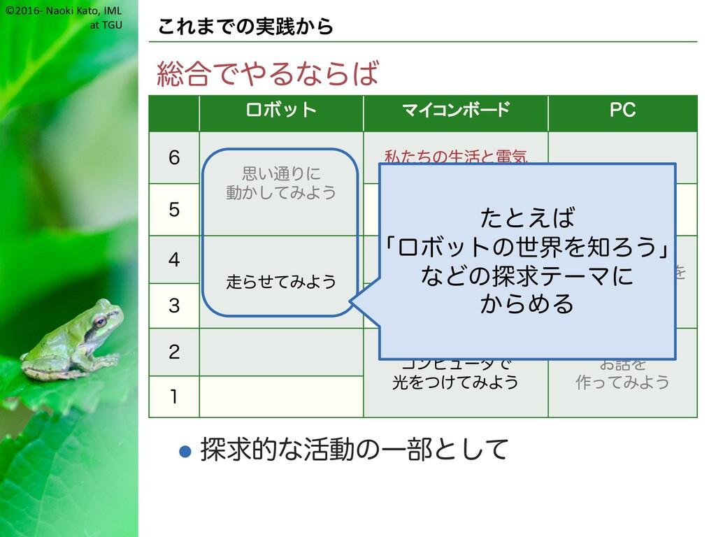 ©2016- Naoki Kato, IML at TGU これまでの実践から 総合でやるなら...
