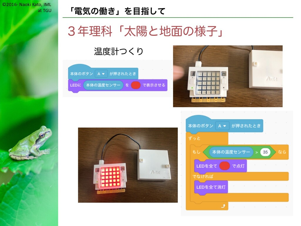 ©2016- Naoki Kato, IML at TGU 「電気の働き」を目指して 3年理科...