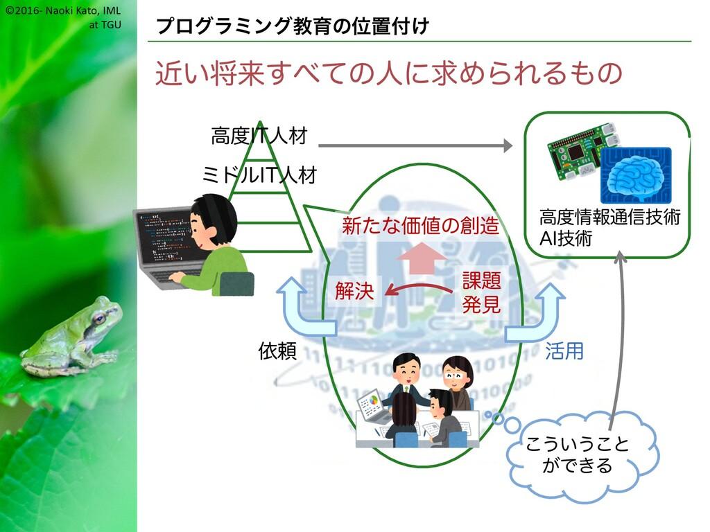 ©2016- Naoki Kato, IML at TGU プログラミング教育の位置付け 近い...