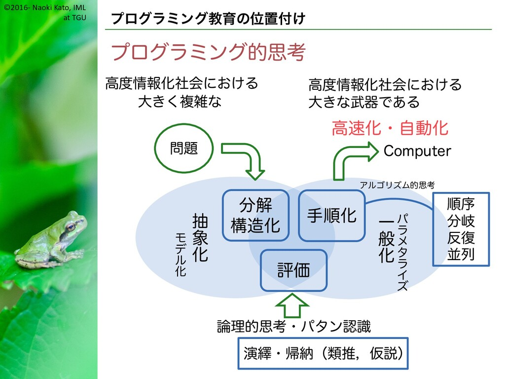 ©2016- Naoki Kato, IML at TGU プログラミング教育の位置付け プロ...
