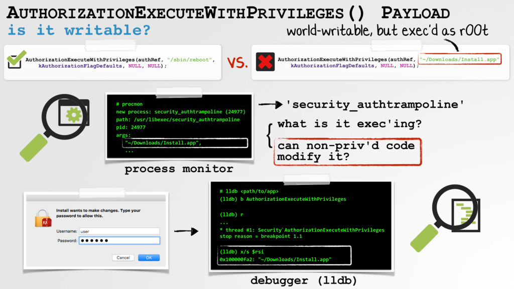 is it writable? AUTHORIZATIONEXECUTEWITHPRIVILE...