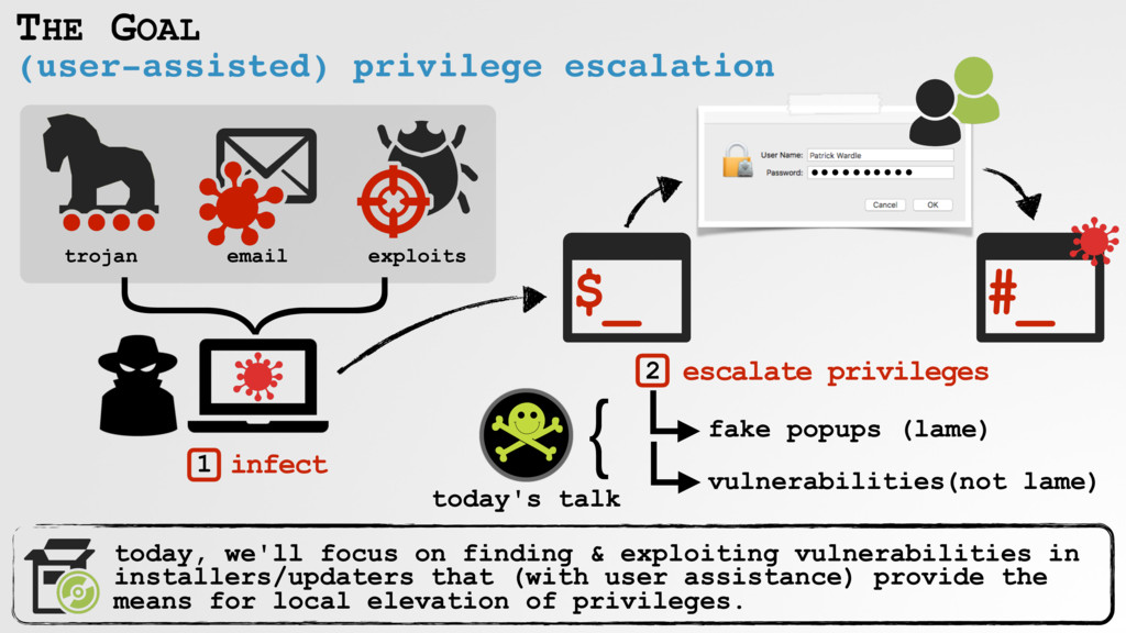 (user-assisted) privilege escalation THE GOAL i...