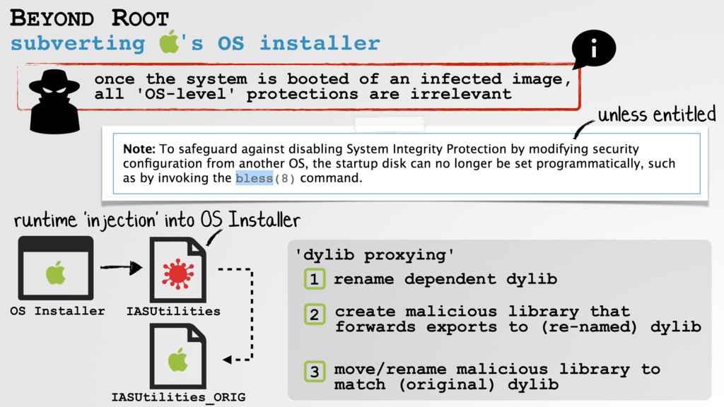 subverting 's OS installer BEYOND ROOT once the...