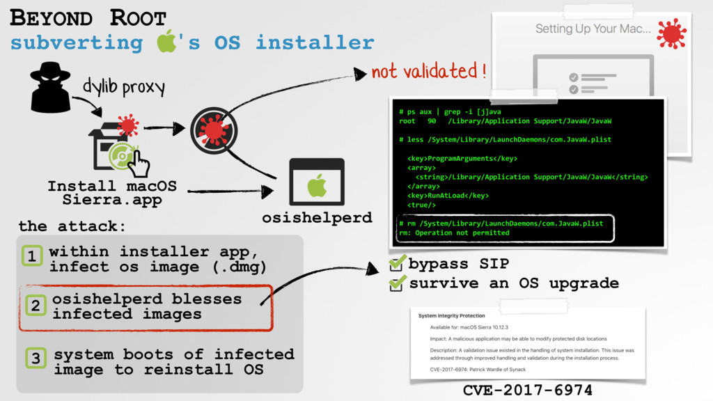 subverting 's OS installer BEYOND ROOT Install ...