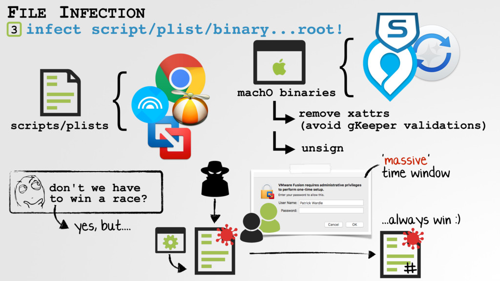 infect script/plist/binary...root! FILE INFECTI...