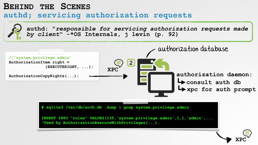authd; servicing authorization requests BEHIND ...