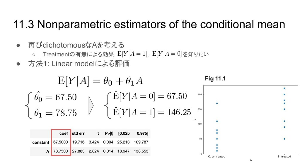 11.3 Nonparametric estimators of the conditiona...