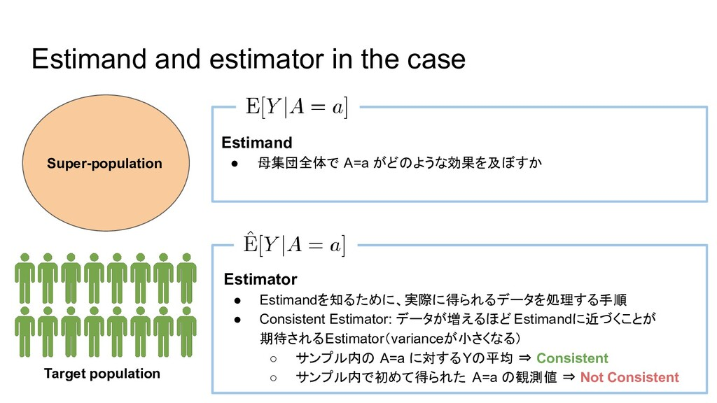 Estimand and estimator in the case Super-popula...