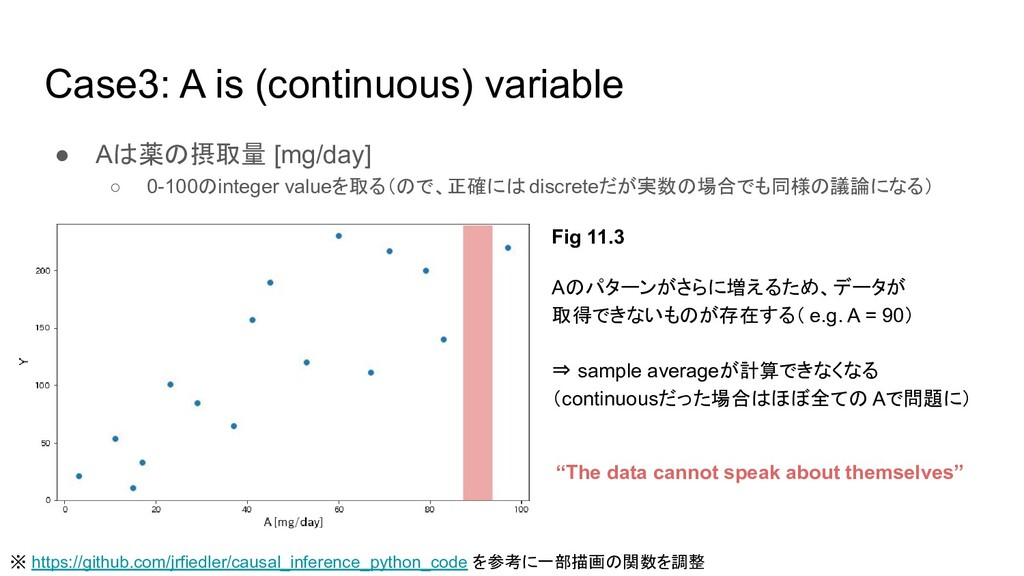 Case3: A is (continuous) variable ● Aは薬の摂取量 [mg...