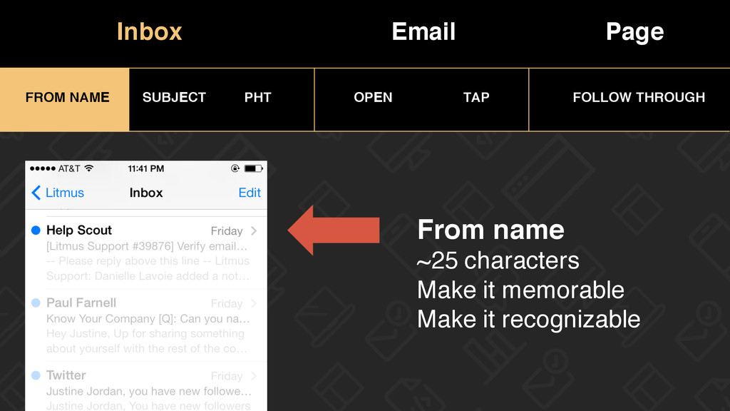 Inbox Email Page FROM NAME SUBJECT PHT OPEN TAP...