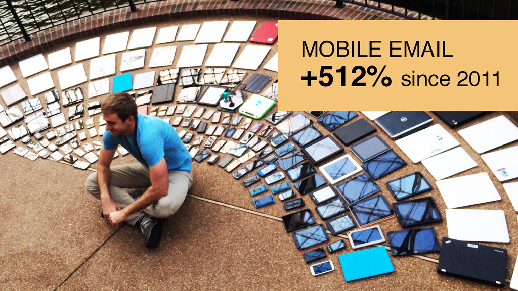MOBILE EMAIL +512% since 2011
