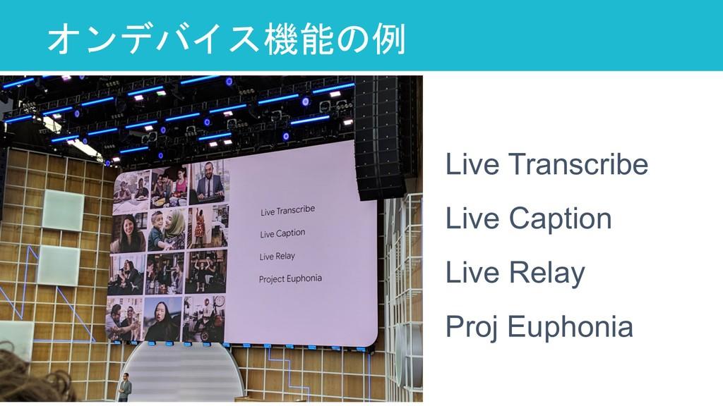 オンデバイス機能の例 Live Transcribe Live Caption Live Re...
