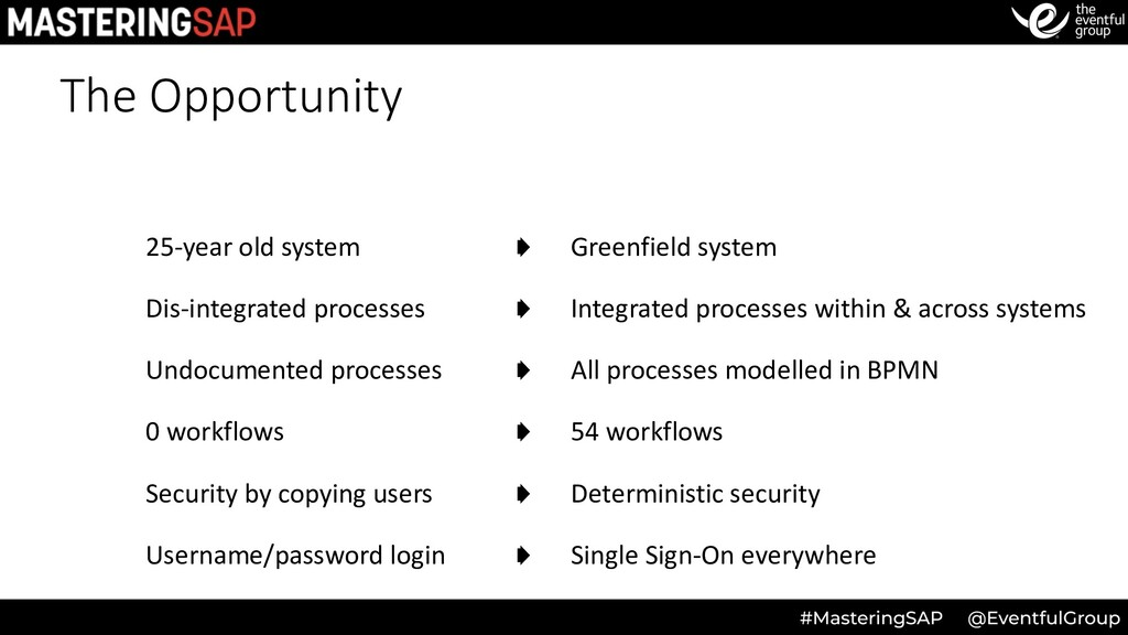 The Opportunity 25-year old system ➧ Greenfield...