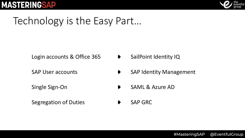 Technology is the Easy Part… Login accounts & O...