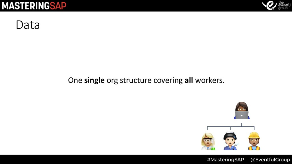 Data One single org structure covering all work...