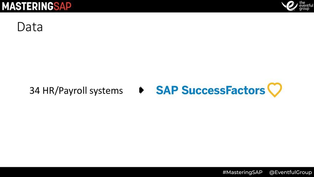 Data 34 HR/Payroll systems ➧