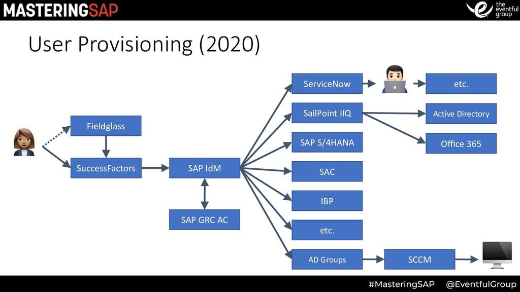 User Provisioning (2020) SuccessFactors Office 36...