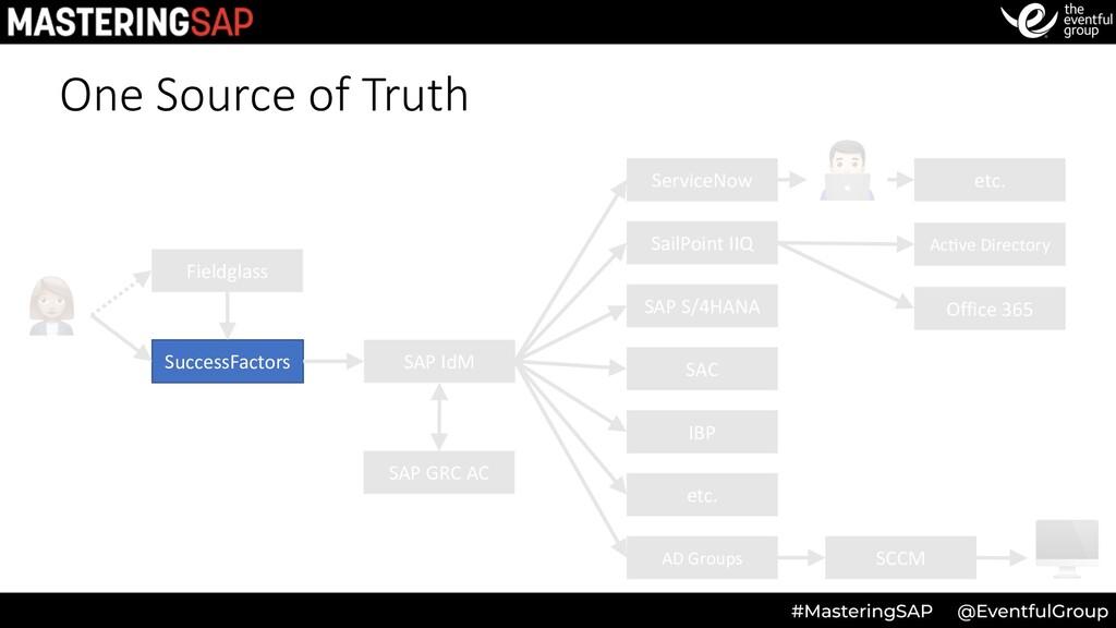 One Source of Truth SuccessFactors Office 365 S...